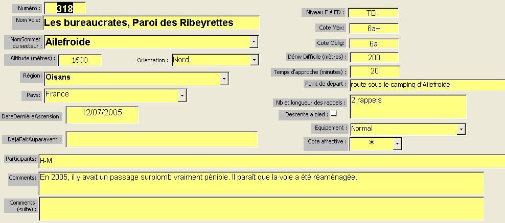 Voie Les bureaucrates, Ribeyrettes, Ailefroide