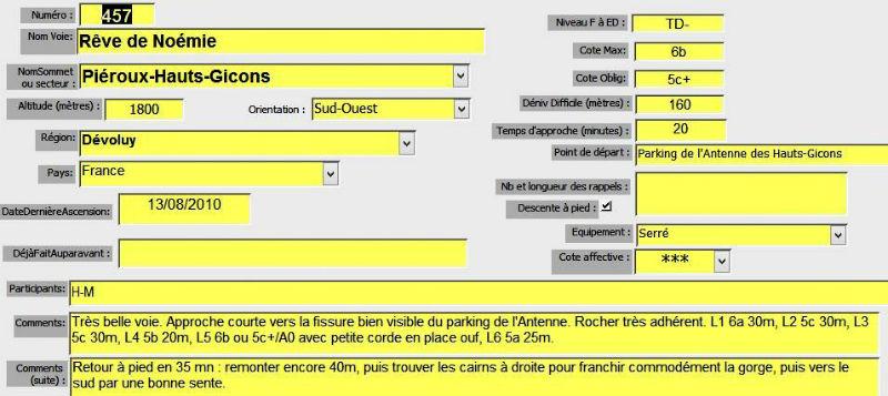 Voie Rêve de Noémie, Le Piéroux, Hauts-Gicons, Dévoluy